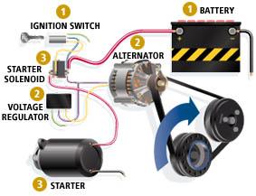 car starter system зурган илэрцүүд